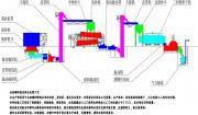 江苏盐城奥通特思克有机酯水玻璃砂湿法再生工艺流程图